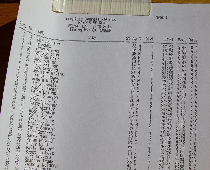 The Velma  Mayor's 5K Run and Walk results 2013-9291